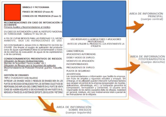 Etiqueta de seguridad de productos fitosanitarios